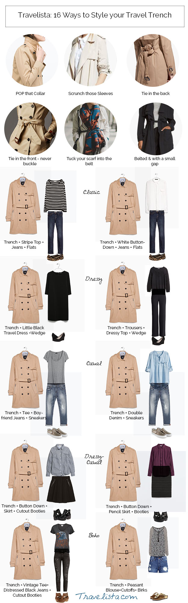 trav_trench_howtowear copy