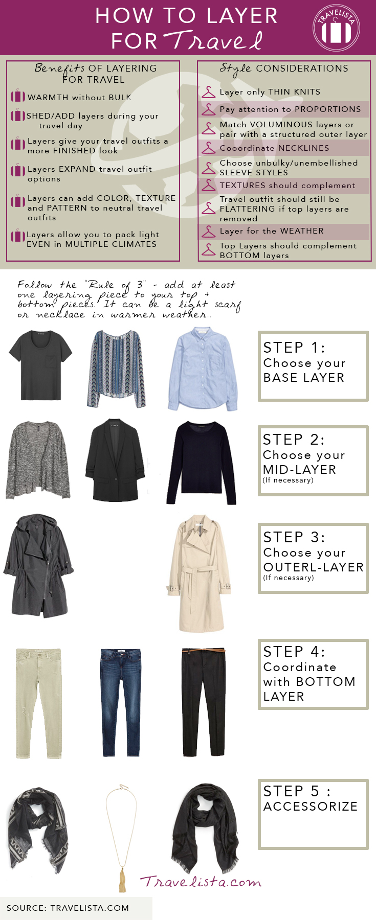 How to Layer Clothes for Travel